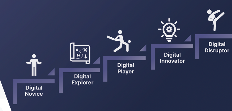 Manufacturing – The Digital Journey – January Sessions